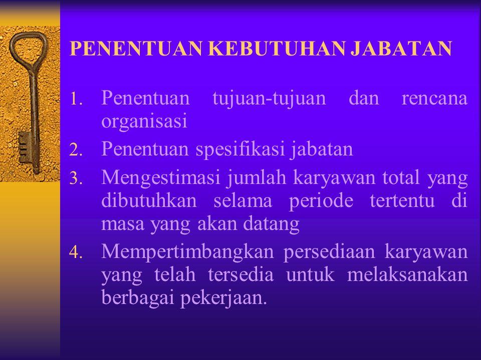 LANGKAH-LANGKAH PROSES PENYUSUNAN PERSONALIA 1. Perencanaan sumber daya manusia 2. Penarikan 3. Seleksi 4. Pengenalan dan orientasi 5. Latihan dan pen