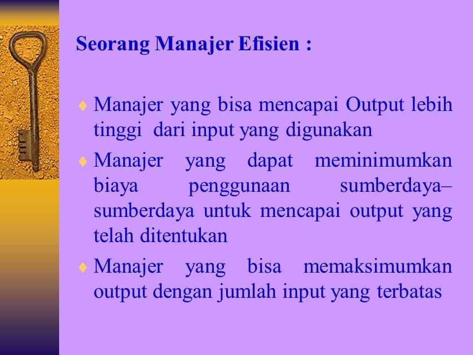 Seorang Manajer Efisien :  Manajer yang bisa mencapai Output lebih tinggi dari input yang digunakan  Manajer yang dapat meminimumkan biaya penggunaan sumberdaya– sumberdaya untuk mencapai output yang telah ditentukan  Manajer yang bisa memaksimumkan output dengan jumlah input yang terbatas