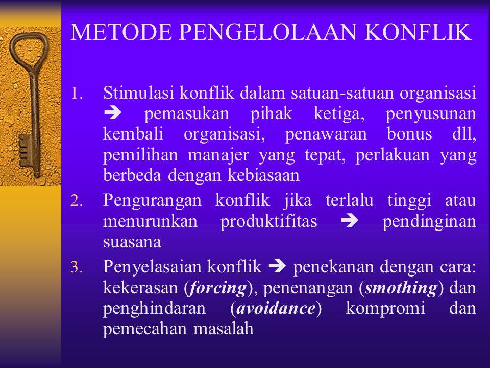 JENIS KONFLIK 1. Konflik dalam diri individu  individu menghadapi ketidak pastian tentang pekerjaan yang diharapkan 2. Konflik antar individu 3. Konf
