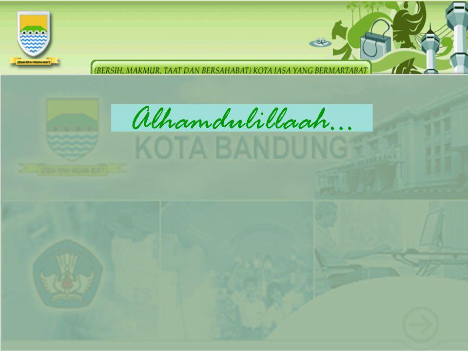 Alhamdulillaah…