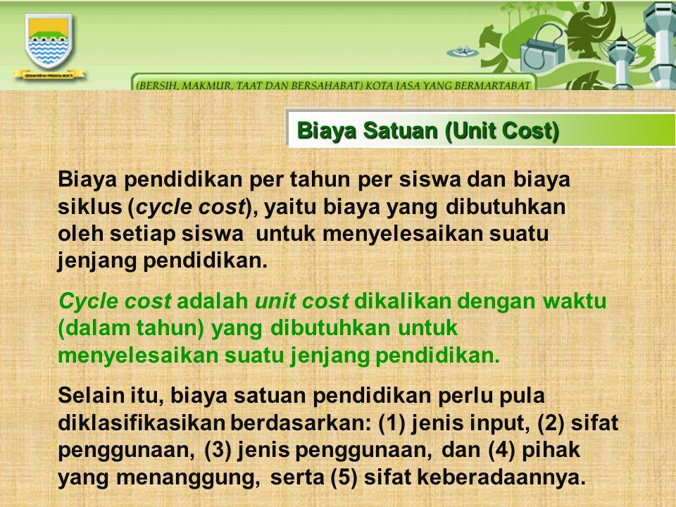 mempertimbangkan pendanaan dari BOS (pemerintah pusat): Ada berbagai alternatif yang dapat diambil oleh Pemerintah Kota Bandung dalam mencapai sekolah sekolah gratis dengan mempertimbangkan pendanaan dari BOS (pemerintah pusat): 1.Membebaskan seluruh biaya untuk seluruh jenjang dan jenis pendidikan, dengan membutuhkan dana APBD sekitar 20%.