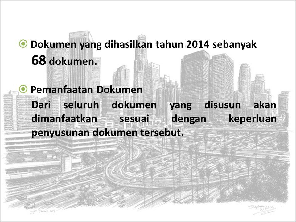  Dokumen yang dihasilkan tahun 2014 sebanyak 68 dokumen.