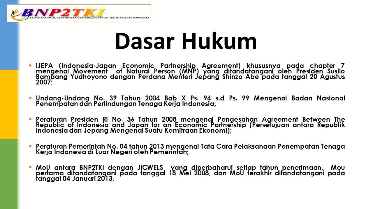  IJEPA (Indonesia-Japan Economic Partnership Agreement) khususnya pada chapter 7 mengenai Movement of Natural Person (MNP) yang ditandatangani oleh P