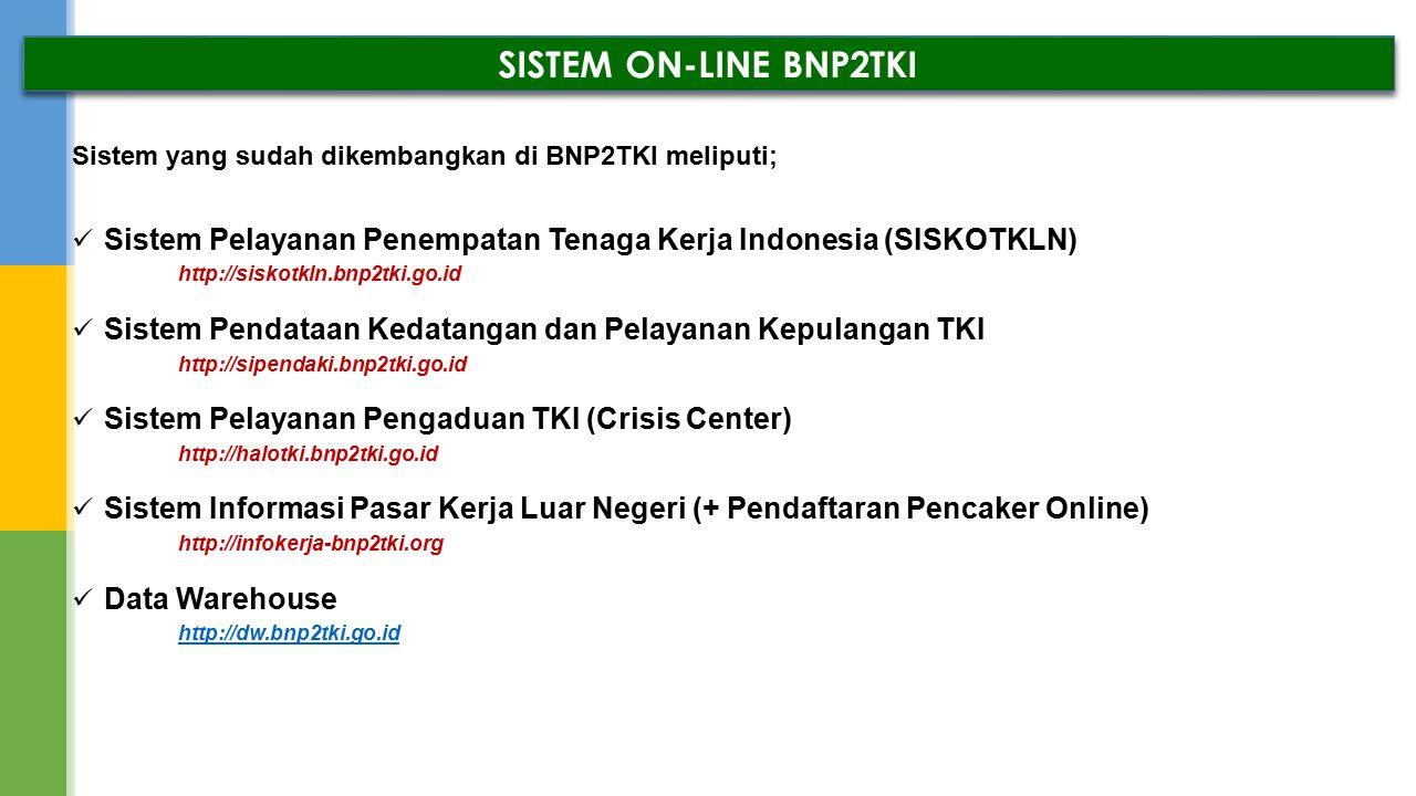 Sistem yang sudah dikembangkan di BNP2TKI meliputi; Sistem Pelayanan Penempatan Tenaga Kerja Indonesia (SISKOTKLN) http://siskotkln.bnp2tki.go.id Sist