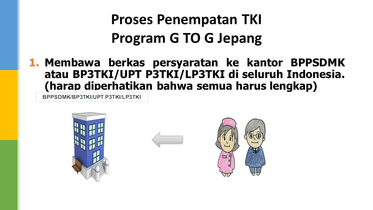 1. Membawa berkas persyaratan ke kantor BPPSDMK atau BP3TKI/UPT P3TKI/LP3TKI di seluruh Indonesia. (harap diperhatikan bahwa semua harus lengkap) Pros
