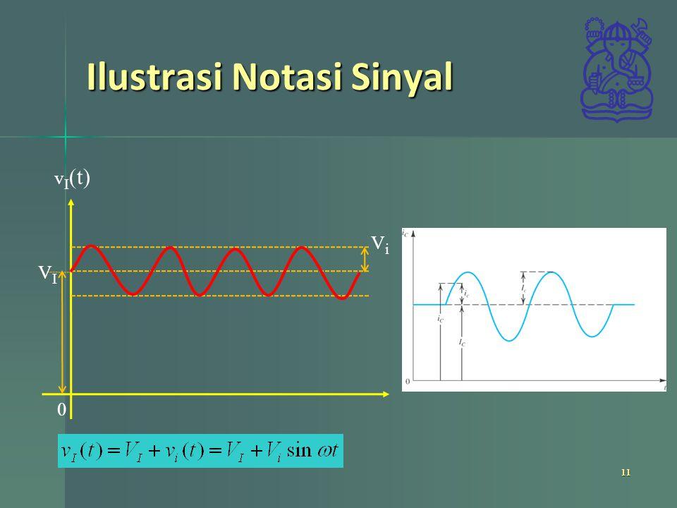 Ilustrasi Notasi Sinyal 11 0 VIVI v I (t) ViVi