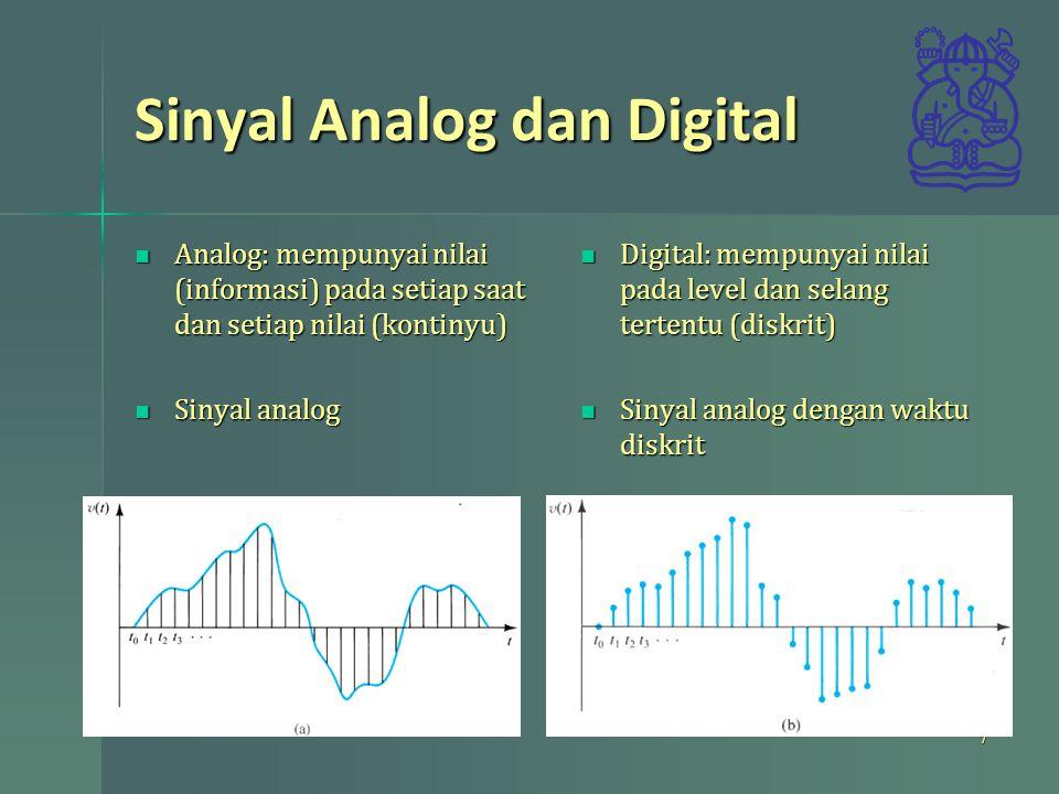 Sinyal Digital Sinyal digital memberikan representasi nilai dalam kode biner yang berubah dengan waktu Sinyal digital memberikan representasi nilai dalam kode biner yang berubah dengan waktu 8