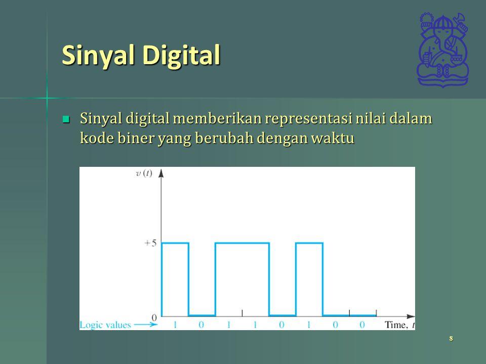 Konverter Analog ke Digital Sinyal analog dengan waktu diskrit dinyatakan level sinyalnya dalam kode biner menggunakan konverter analog ke digital Sinyal analog dengan waktu diskrit dinyatakan level sinyalnya dalam kode biner menggunakan konverter analog ke digital Nilai digital adalah Nilai digital adalah b 0 least significant bit (LSB) b N-1 most significant bit (MSB) 9