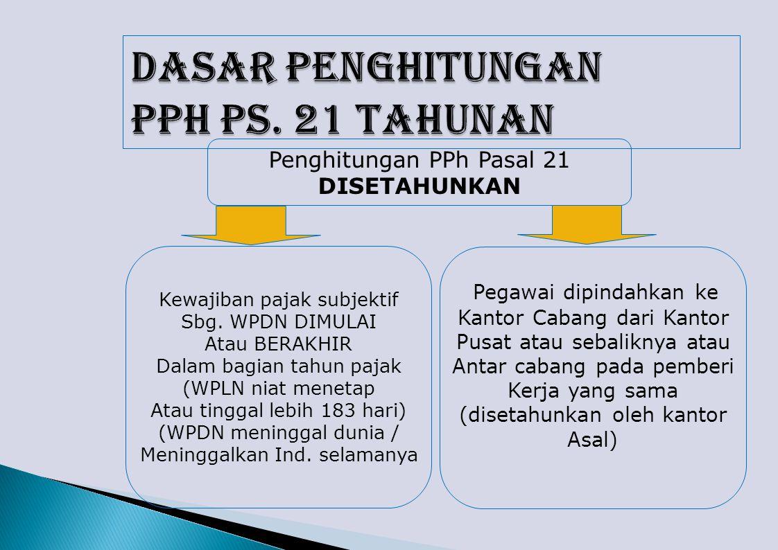 Penghitungan PPh Pasal 21 DISETAHUNKAN Kewajiban pajak subjektif Sbg.