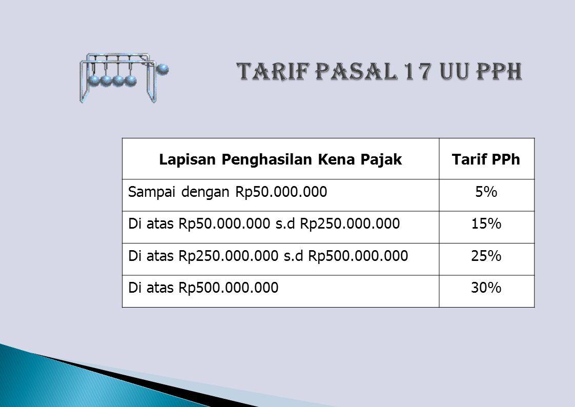 TARIF PASAL 17 UU PPh Lapisan Penghasilan Kena PajakTarif PPh Sampai dengan Rp50.000.000 5% Di atas Rp50.000.000 s.d Rp250.000.000 15% Di atas Rp250.000.000 s.d Rp500.000.000 25% Di atas Rp500.000.000 30%