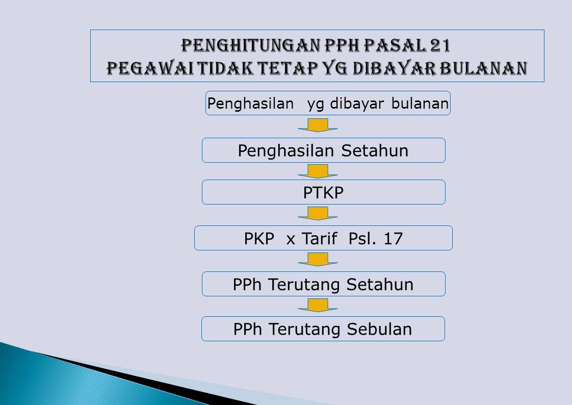 Penghasilan yg dibayar bulanan Penghasilan Setahun PTKP PKP x Tarif Psl.
