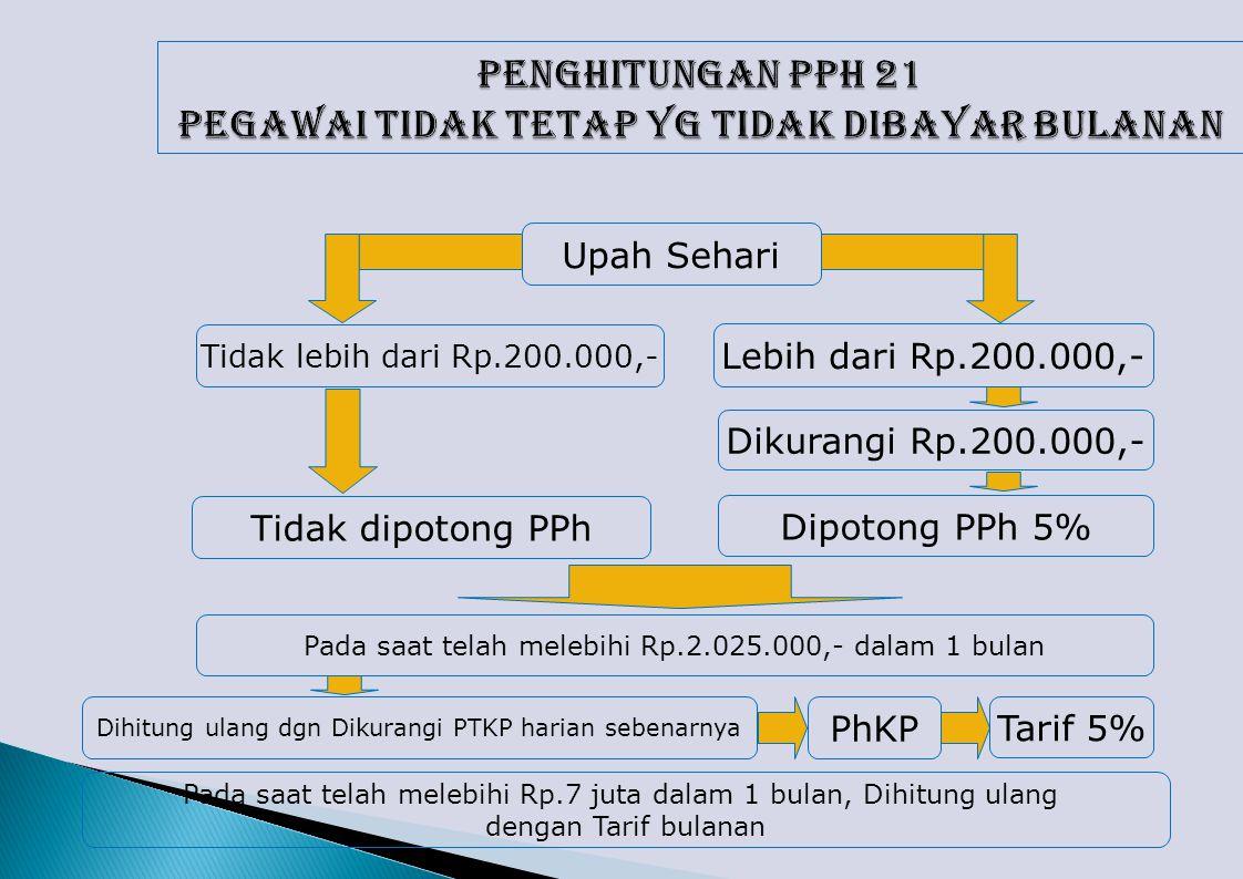 Upah Sehari Tidak lebih dari Rp.200.000,- Lebih dari Rp.200.000,- Dikurangi Rp.200.000,- Dipotong PPh 5% Tidak dipotong PPh Pada saat telah melebihi Rp.2.025.000,- dalam 1 bulan Dihitung ulang dgn Dikurangi PTKP harian sebenarnya PhKP Tarif 5% Pada saat telah melebihi Rp.7 juta dalam 1 bulan, Dihitung ulang dengan Tarif bulanan