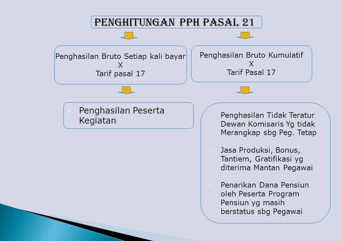 Penghitungan PPh pasal 21 Penghasilan Bruto Setiap kali bayar X Tarif pasal 17 Penghasilan Bruto Kumulatif X Tarif Pasal 17 Penghasilan Peserta Kegiatan Penghasilan Tidak Teratur Dewan Komisaris Yg tidak Merangkap sbg Peg.