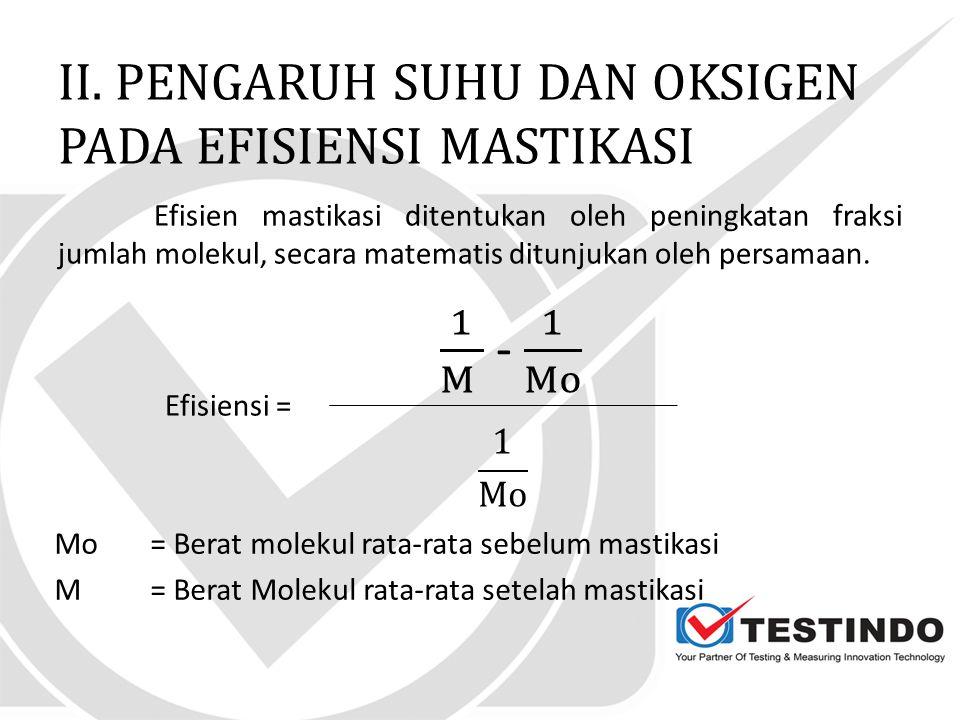 Gambar 1.Pengaruh suhu terhadap efisiensi mastikasi karet Gambar 1.