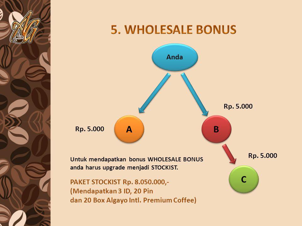 Anda Untuk mendapatkan bonus WHOLESALE BONUS anda harus upgrade menjadi STOCKIST. A A B B C C Rp. 5.000 PAKET STOCKIST Rp. 8.050.000,- (Mendapatkan 3