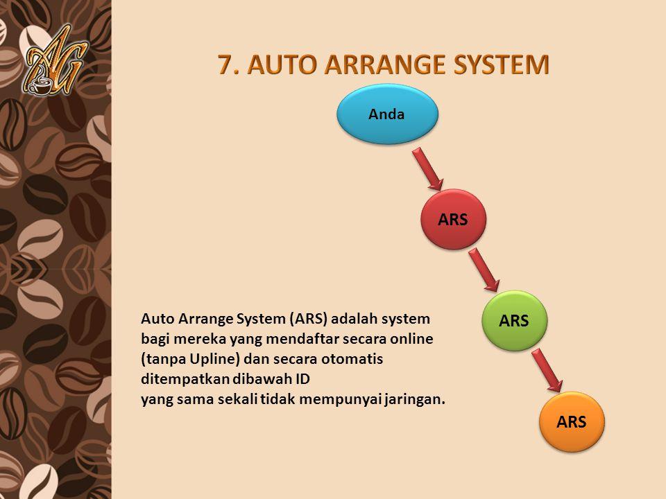 Anda Auto Arrange System (ARS) adalah system bagi mereka yang mendaftar secara online (tanpa Upline) dan secara otomatis ditempatkan dibawah ID yang sama sekali tidak mempunyai jaringan.