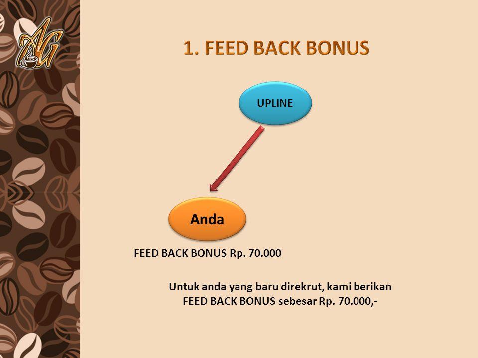 UPLINE FEED BACK BONUS Rp. 70.000 Untuk anda yang baru direkrut, kami berikan FEED BACK BONUS sebesar Rp. 70.000,- Anda