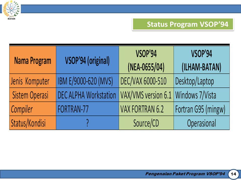 BATAN Pengenalan Paket Program VSOP'94 14 Status Program VSOP'94