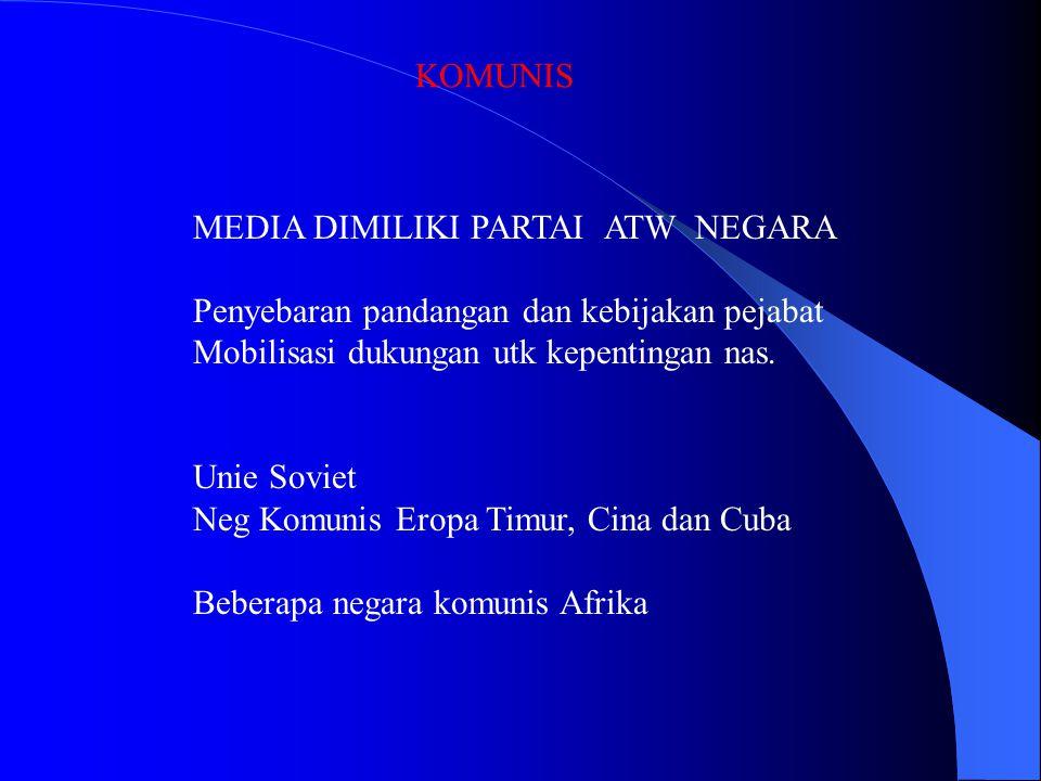 MEDIA DIMILIKI PARTAI ATW NEGARA Penyebaran pandangan dan kebijakan pejabat Mobilisasi dukungan utk kepentingan nas. Unie Soviet Neg Komunis Eropa Tim