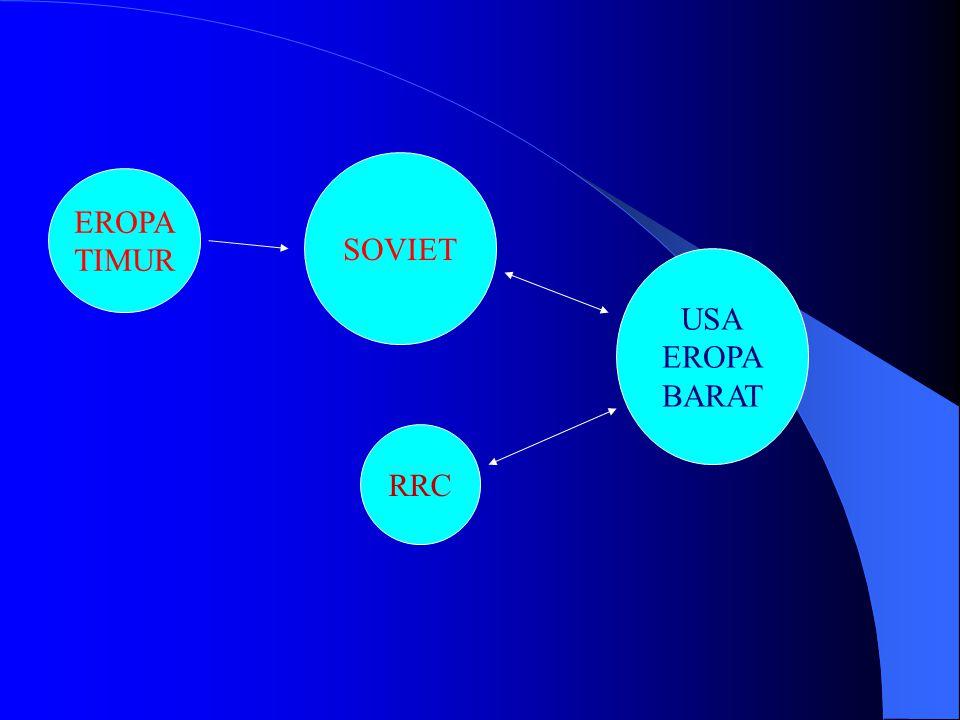 SOVIET RRC USA EROPA BARAT EROPA TIMUR