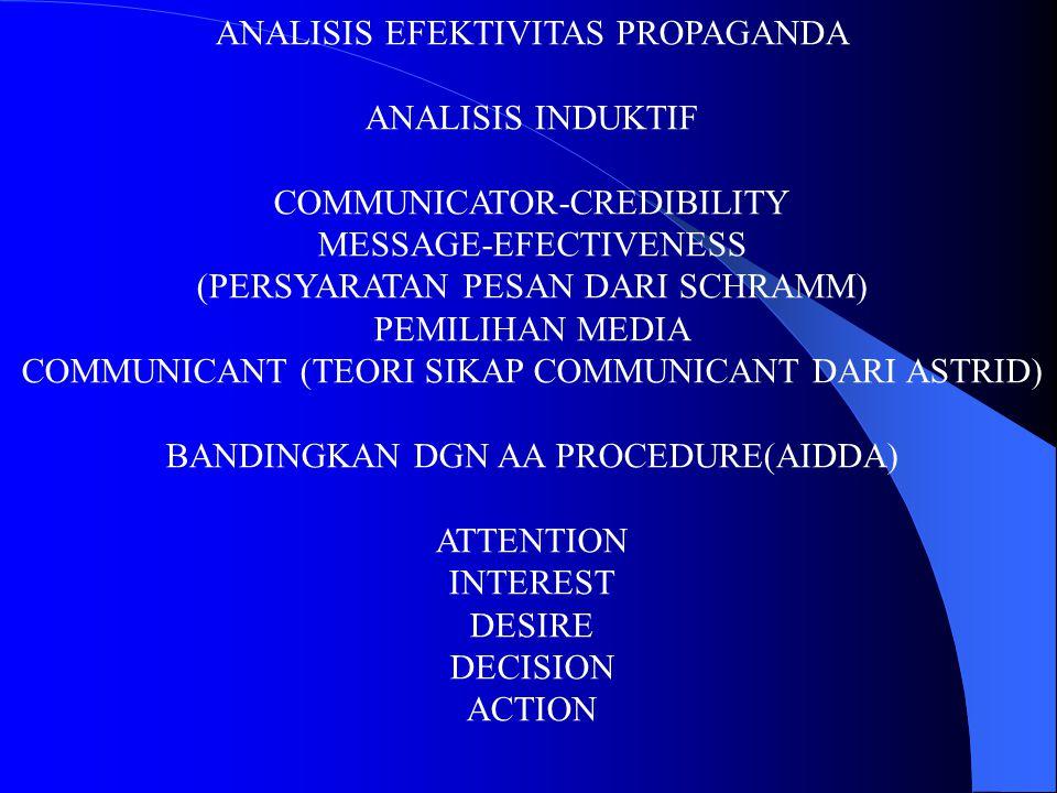 ANALISIS EFEKTIVITAS PROPAGANDA ANALISIS INDUKTIF COMMUNICATOR-CREDIBILITY MESSAGE-EFECTIVENESS (PERSYARATAN PESAN DARI SCHRAMM) PEMILIHAN MEDIA COMMU