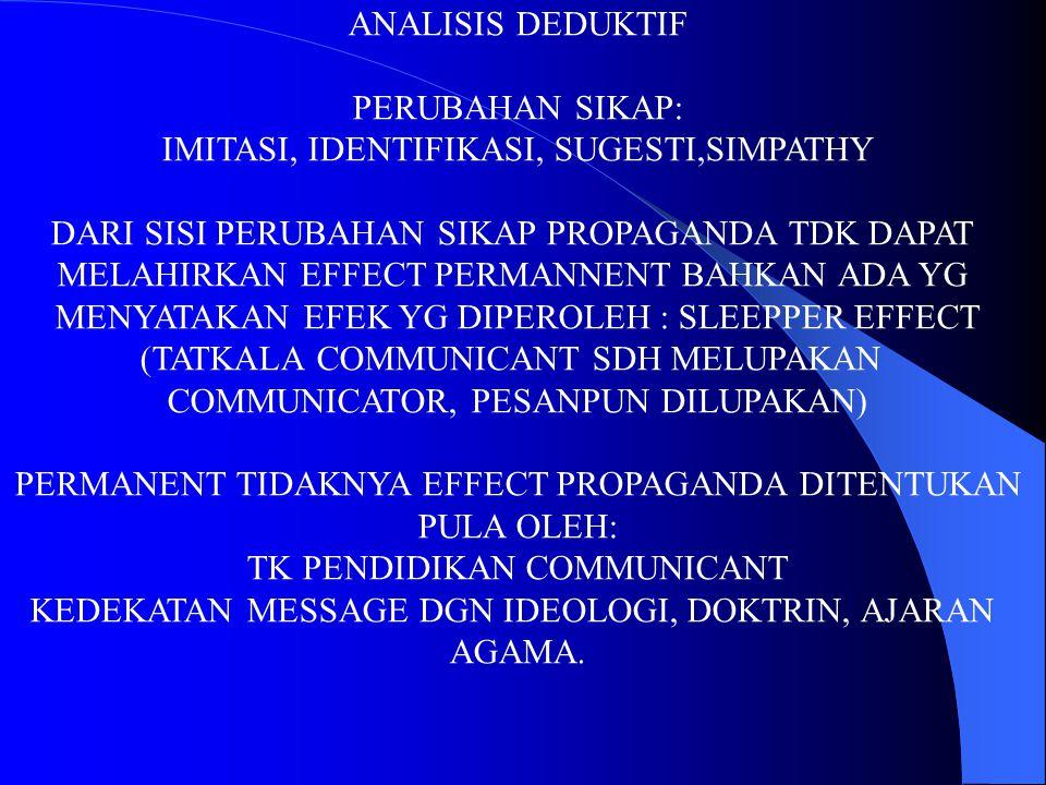 ANALISIS DEDUKTIF PERUBAHAN SIKAP: IMITASI, IDENTIFIKASI, SUGESTI,SIMPATHY DARI SISI PERUBAHAN SIKAP PROPAGANDA TDK DAPAT MELAHIRKAN EFFECT PERMANNENT