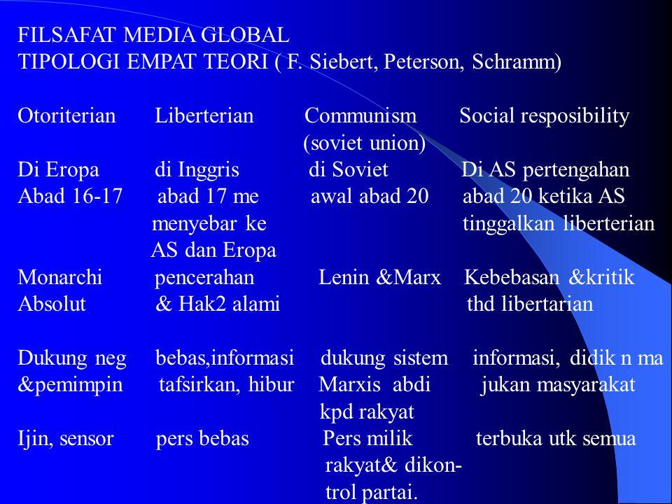 Peta politik global: FILSAFAT MEDIA GLOBAL TIPOLOGI EMPAT TEORI ( F. Siebert, Peterson, Schramm) Otoriterian Liberterian Communism Social resposibilit