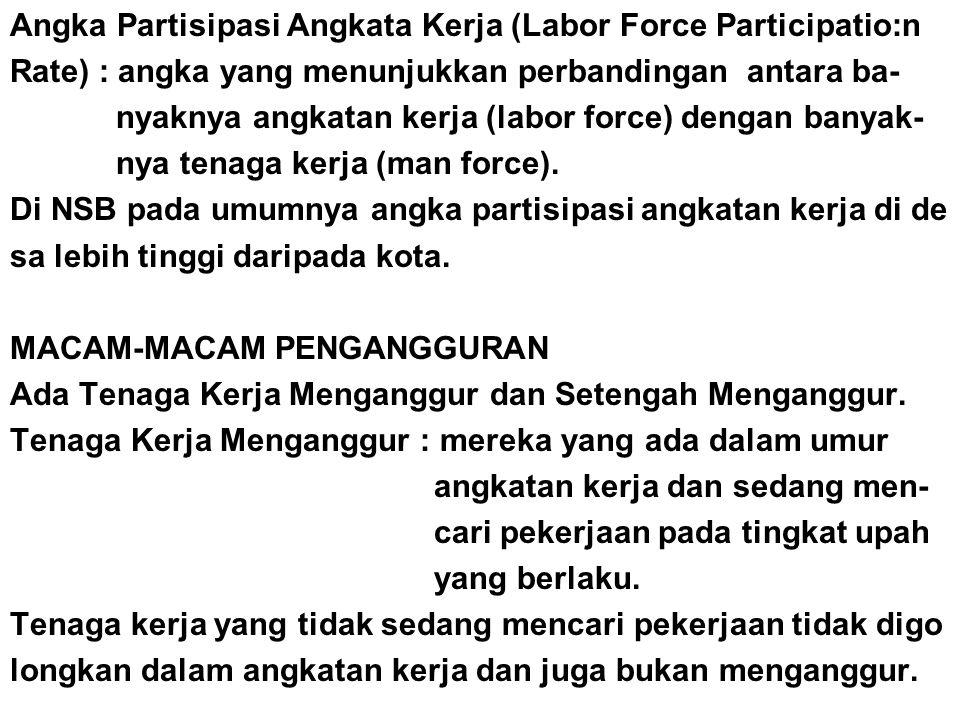 Angka Partisipasi Angkata Kerja (Labor Force Participatio:n Rate) : angka yang menunjukkan perbandingan antara ba- nyaknya angkatan kerja (labor force