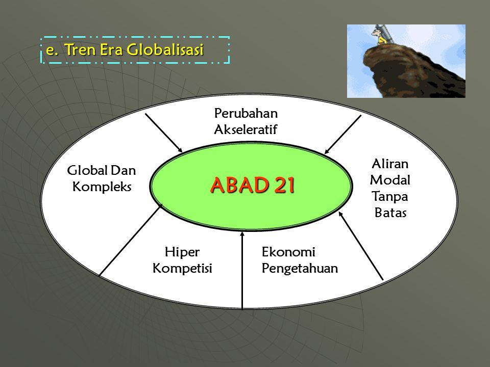 e.Tren Era Globalisasi ABAD 21 Perubahan Akseleratif Aliran Modal Tanpa Batas Global Dan Kompleks Hiper Kompetisi Ekonomi Pengetahuan