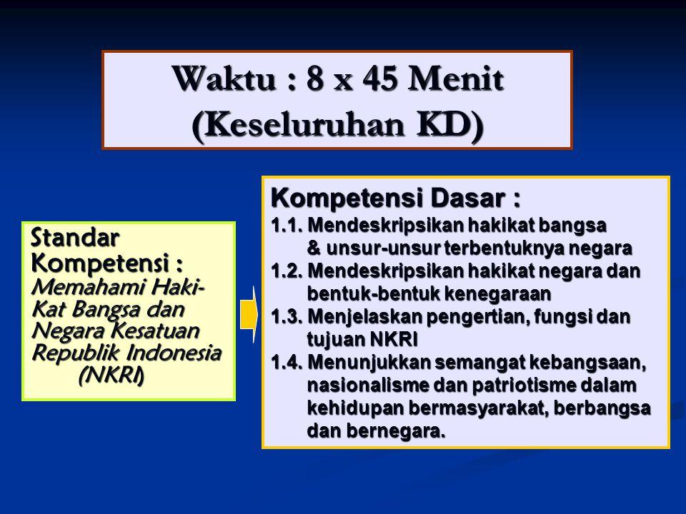 Waktu : 8 x 45 Menit (Keseluruhan KD) Standar Kompetensi : Memahami Haki- Kat Bangsa dan Negara Kesatuan Republik Indonesia (NKRI) Kompetensi Dasar : 1.1.