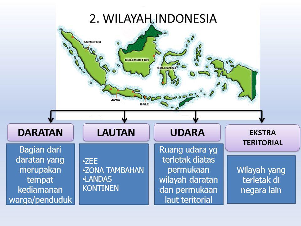 2. WILAYAH INDONESIA DARATAN LAUTAN UDARA EKSTRA TERITORIAL EKSTRA TERITORIAL Bagian dari daratan yang merupakan tempat kediamanan warga/penduduk ZEE