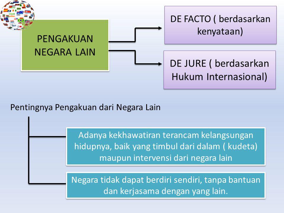 PENGAKUAN NEGARA LAIN DE FACTO ( berdasarkan kenyataan) DE JURE ( berdasarkan Hukum Internasional) Pentingnya Pengakuan dari Negara Lain Adanya kekhaw