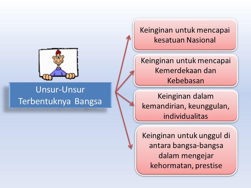 Primer Asal Mula Terjadinya Negara Sekunder Fakta Sejarah Fakta Sejarah 1.