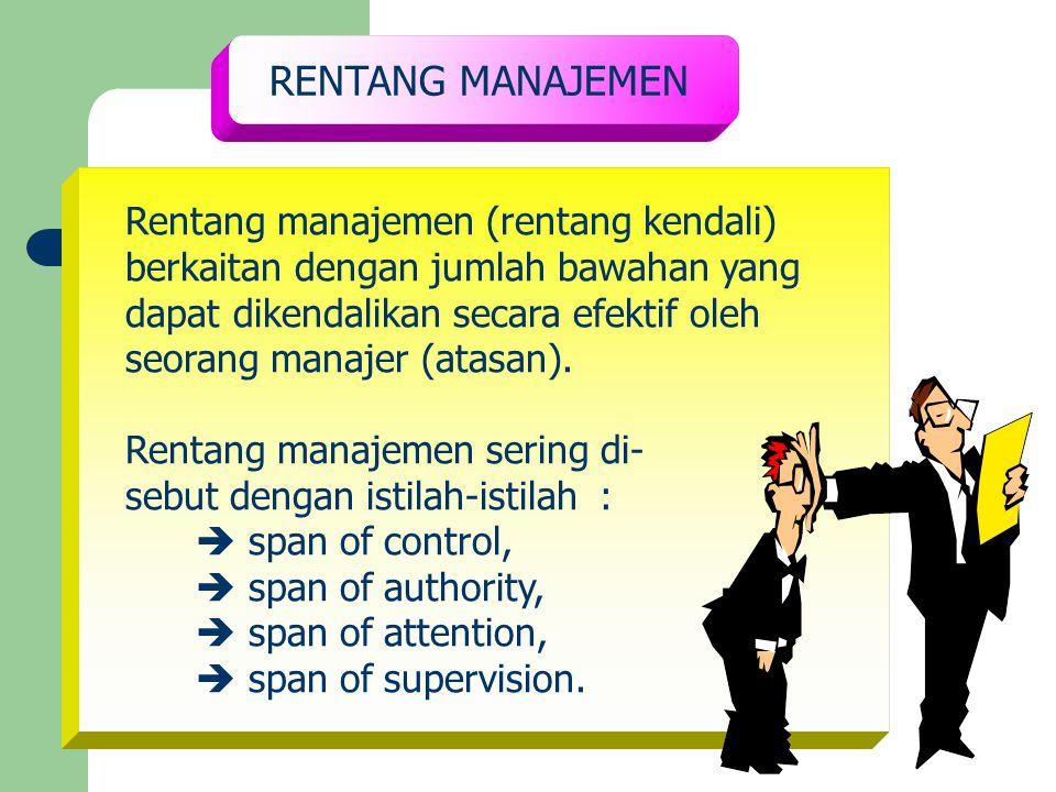 RENTANG MANAJEMEN Rentang manajemen (rentang kendali) berkaitan dengan jumlah bawahan yang dapat dikendalikan secara efektif oleh seorang manajer (ata