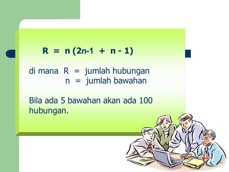 R = n (2 n-1 + n - 1) di mana R = jumlah hubungan n = jumlah bawahan Bila ada 5 bawahan akan ada 100 hubungan.