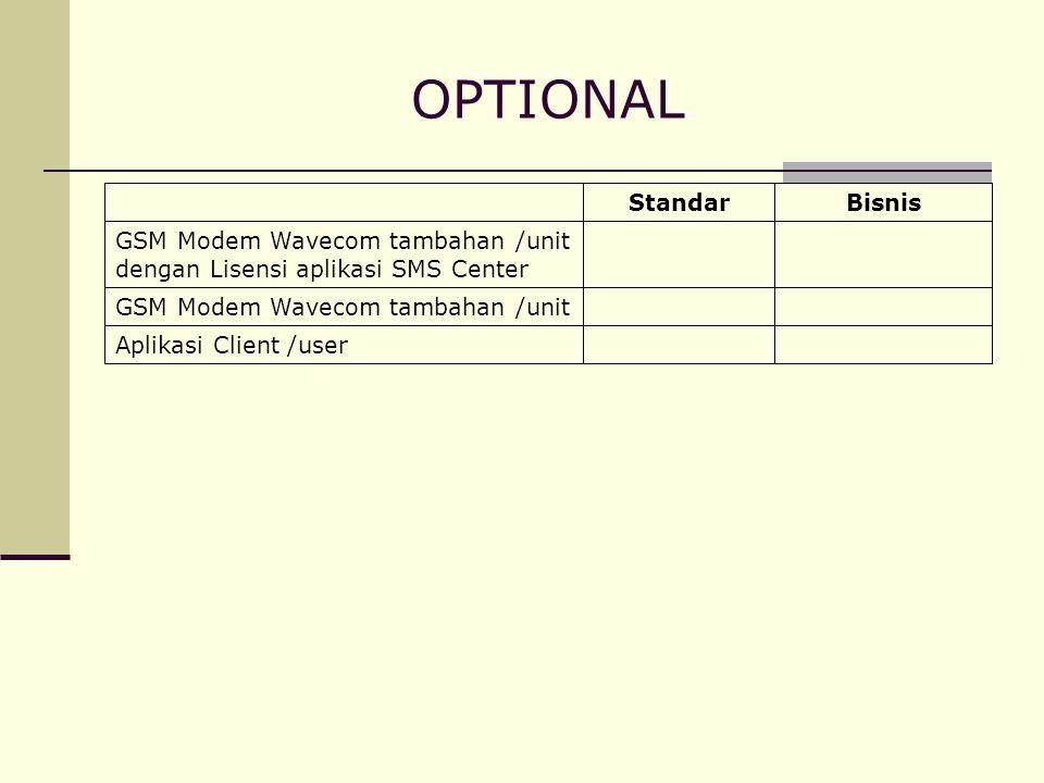 OPTIONAL GSM Modem Wavecom tambahan /unit BisnisStandar Aplikasi Client /user GSM Modem Wavecom tambahan /unit dengan Lisensi aplikasi SMS Center