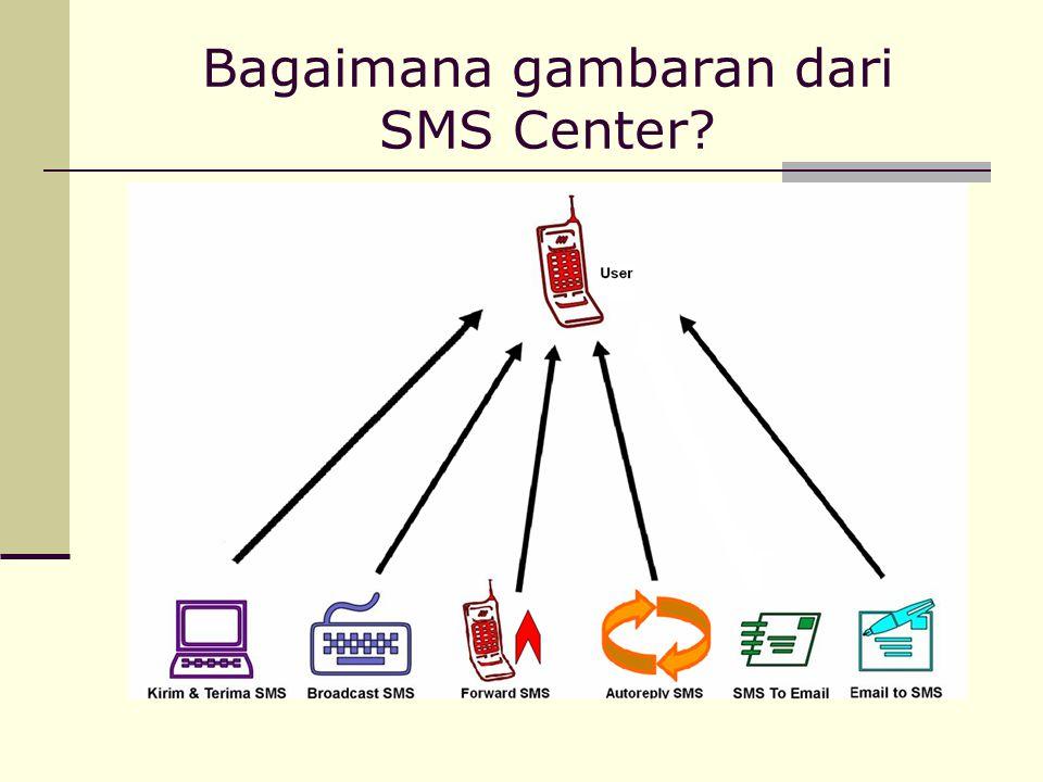 Bagaimana gambaran dari SMS Center?
