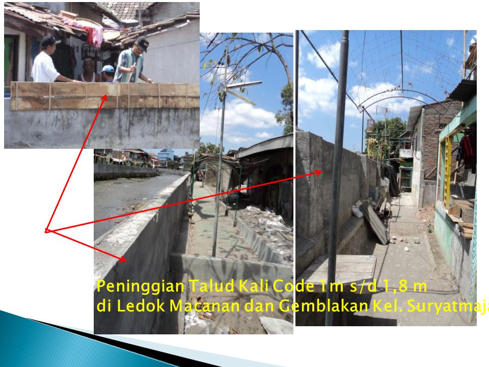 Peninggian Talud Kali Code 1m s/d 1,8 m di Ledok Macanan dan Gemblakan Kel. Suryatmajan