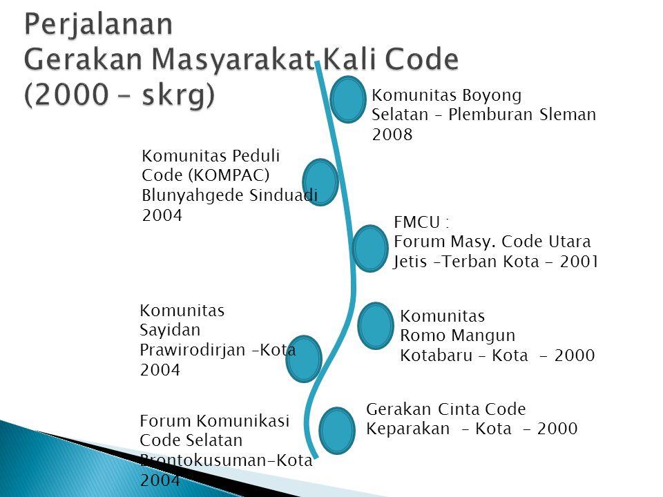 Komunitas Boyong Selatan – Plemburan Sleman 2008 Komunitas Peduli Code (KOMPAC) Blunyahgede Sinduadi 2004 FMCU : Forum Masy. Code Utara Jetis –Terban