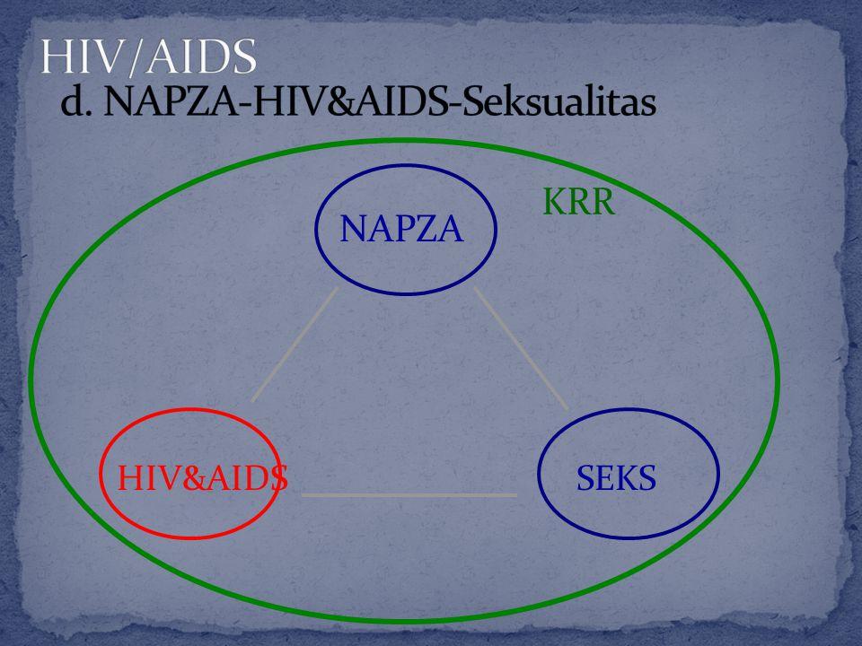 NAPZA HIV&AIDSSEKS KRR