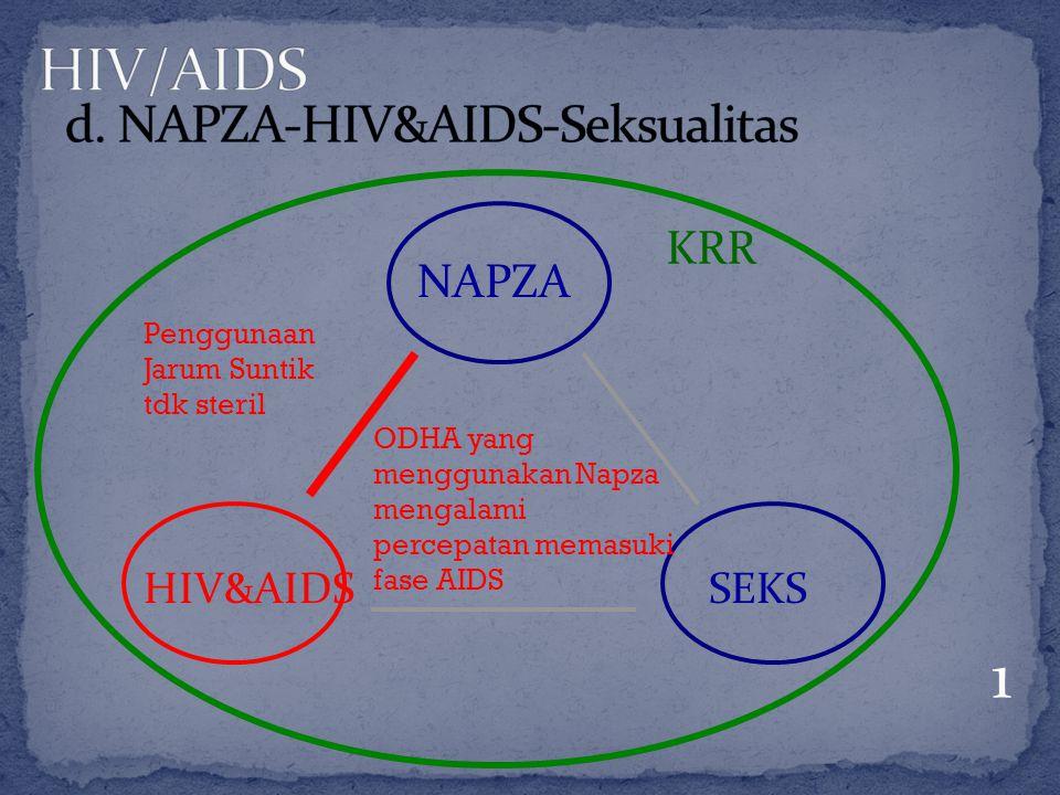 1 NAPZA HIV&AIDSSEKS KRR Penggunaan Jarum Suntik tdk steril ODHA yang menggunakan Napza mengalami percepatan memasuki fase AIDS