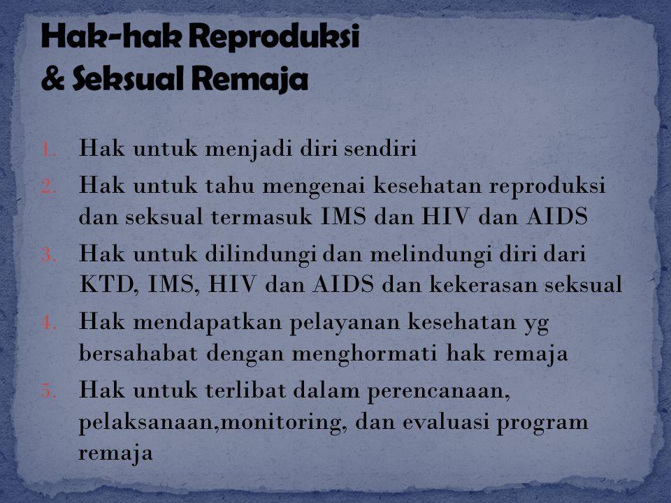 1. Hak untuk menjadi diri sendiri 2. Hak untuk tahu mengenai kesehatan reproduksi dan seksual termasuk IMS dan HIV dan AIDS 3. Hak untuk dilindungi da