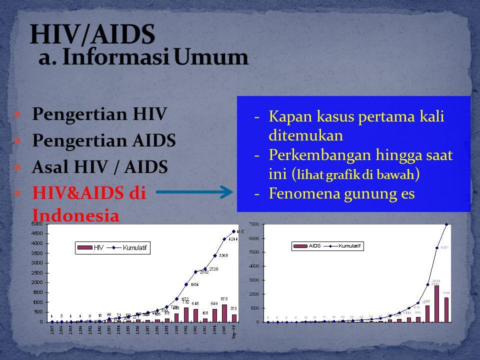 Pengertian HIV Pengertian AIDS Asal HIV / AIDS HIV&AIDS di Indonesia -Kapan kasus pertama kali ditemukan -Perkembangan hingga saat ini ( lihat grafik