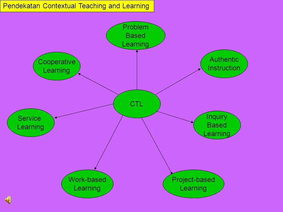 Belajar Powerfull Bermakna Integratif Berbasis Nilai MenantangAktif NCCS : Bagaimana belajar IPS yang mempunyai kekuatan???
