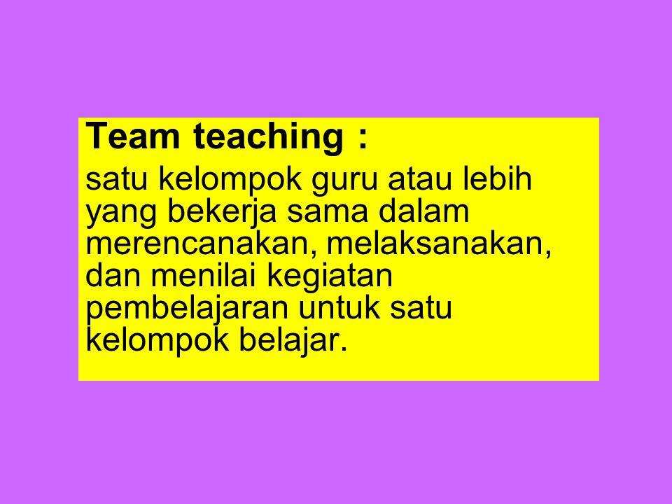 1. Pengembangan Team Teaching sebagai Collaborative teaching Collaborative teaching Team teaching Supportive learning Complementary instruction