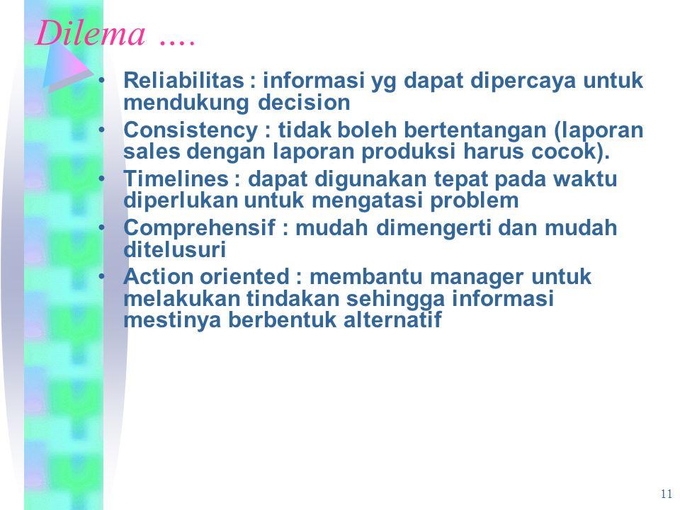 11 Dilema ….