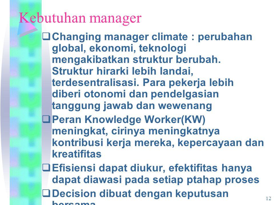 12 Kebutuhan manager  Changing manager climate : perubahan global, ekonomi, teknologi mengakibatkan struktur berubah.