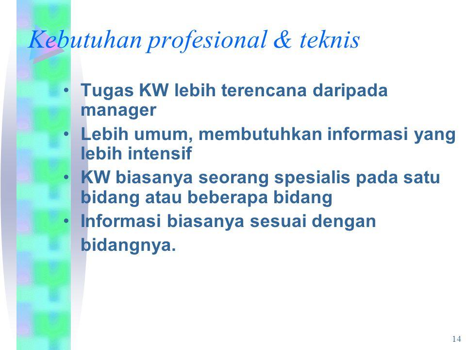 14 Kebutuhan profesional & teknis Tugas KW lebih terencana daripada manager Lebih umum, membutuhkan informasi yang lebih intensif KW biasanya seorang spesialis pada satu bidang atau beberapa bidang Informasi biasanya sesuai dengan bidangnya.