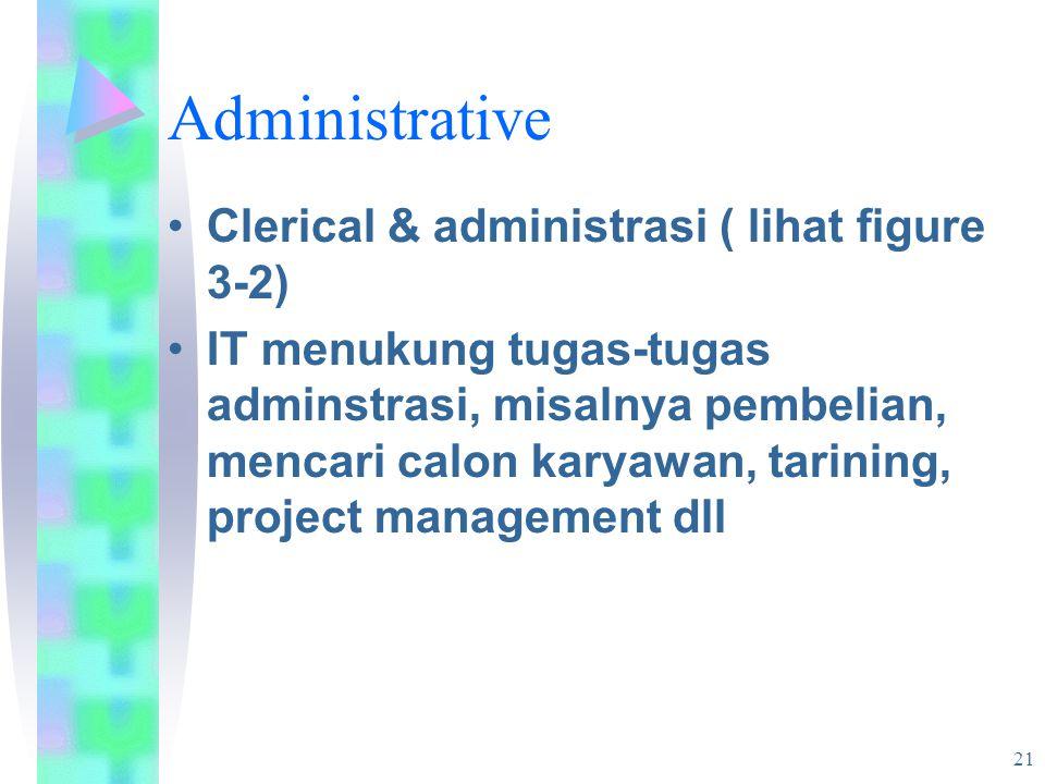 21 Administrative Clerical & administrasi ( lihat figure 3-2) IT menukung tugas-tugas adminstrasi, misalnya pembelian, mencari calon karyawan, tarining, project management dll