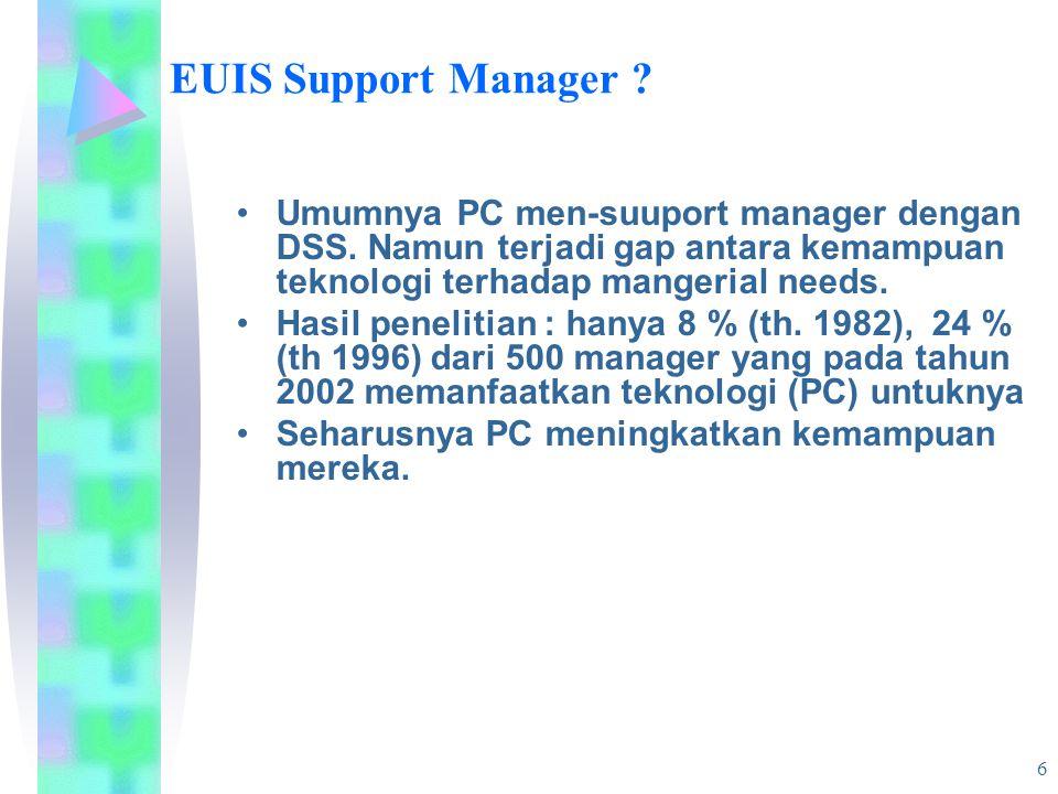 6 EUIS Support Manager .Umumnya PC men-suuport manager dengan DSS.